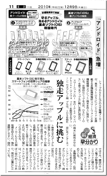 中日新聞android vs iOS 20101209